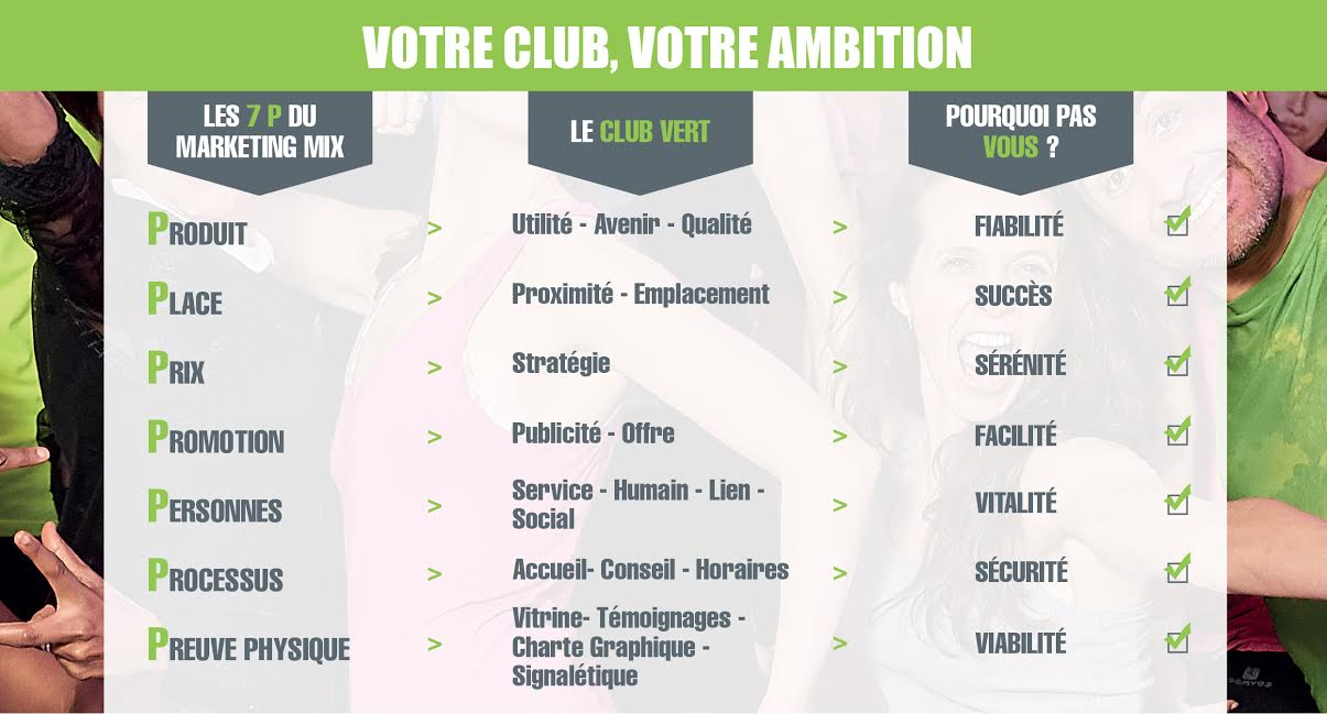 club vert les 7 p du marketing mix
